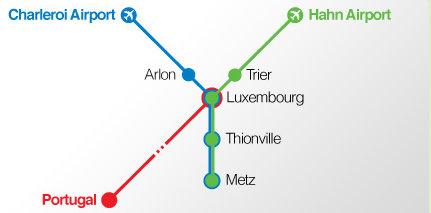Maršrutai į Liuksemburgą